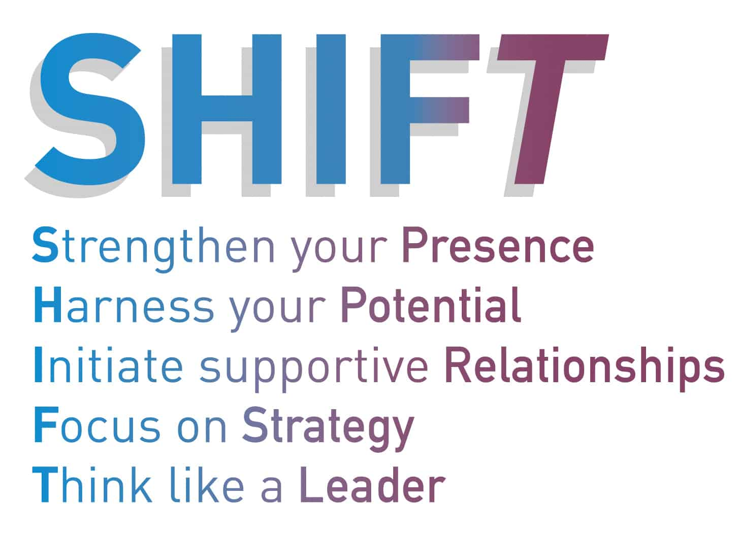 shift thinking choices there is one full day module per month covering each element of the framework across the five months there is also an initial half day launch and goal
